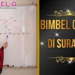 BIMBEL ONLINE DI SURABAYA 081218857007